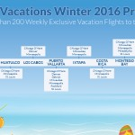 Apple Vacations 2016 Non-Stop Charter Schedule