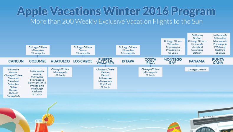 Apple Vacations | 2016 Non-Stop Charter Schedule